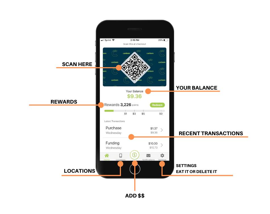 diagram of app
